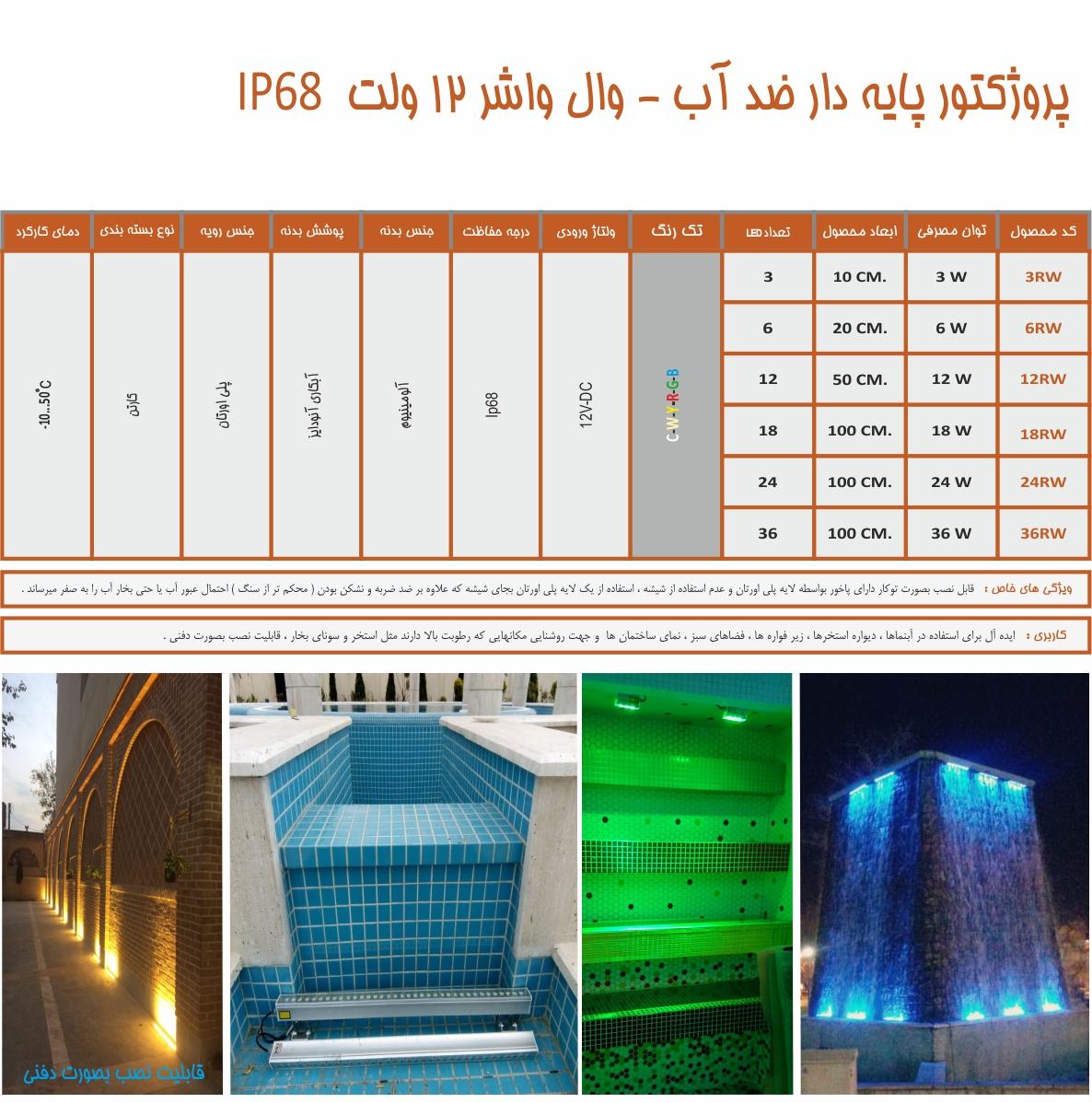 تصویر از پروژکتور وال واشر ضد آب تک رنگ 12 ولت 12 وات ( 50 سانتیمتر )